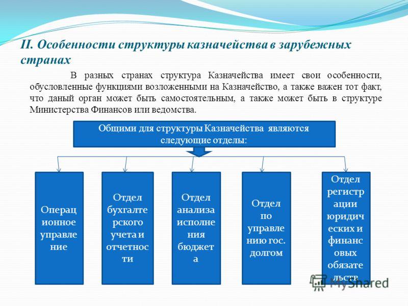 II. Особенности структуры казначейства в зарубежных странах В разных странах структура Казначейства имеет свои особенности, обусловленные функциями возложенными на Казначейство, а также важен тот факт, что даный орган может быть самостоятельным, а та