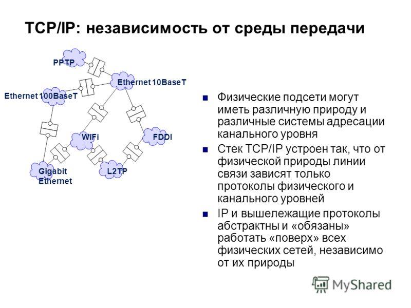 TCP/IP: независимость от среды передачи Физические подсети могут иметь различную природу и различные системы адресации канального уровня Стек TCP/IP устроен так, что от физической природы линии связи зависят только протоколы физического и канального