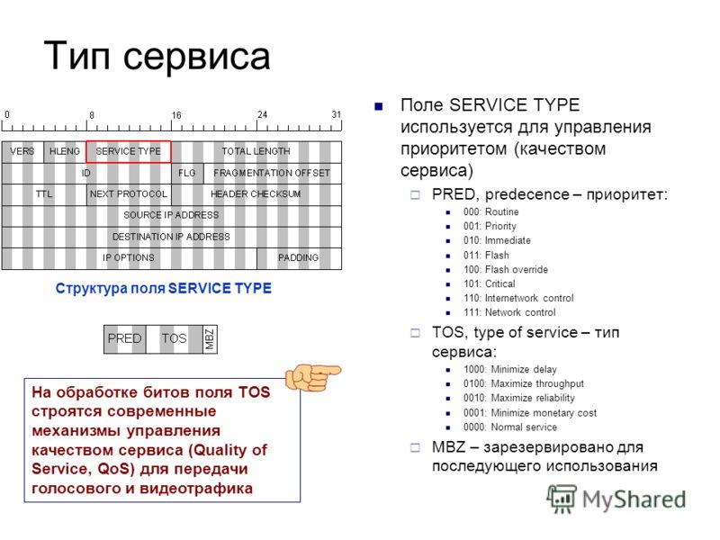 Тип сервиса Поле SERVICE TYPE используется для управления приоритетом (качеством сервиса) PRED, predecence – приоритет: 000: Routine 001: Priority 010: Immediate 011: Flash 100: Flash override 101: Critical 110: Internetwork control 111: Network cont