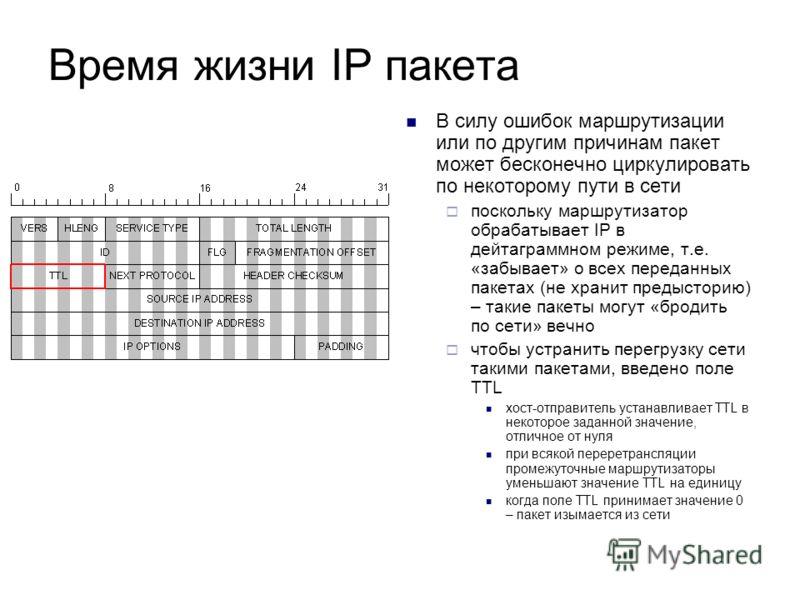 Время жизни IP пакета В силу ошибок маршрутизации или по другим причинам пакет может бесконечно циркулировать по некоторому пути в сети поскольку маршрутизатор обрабатывает IP в дейтаграммном режиме, т.е. «забывает» о всех переданных пакетах (не хран