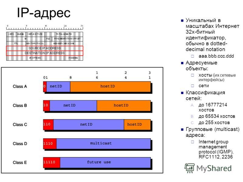 IP-адрес Уникальный в масштабах Интернет 32х-битный идентификатор, обычно в dotted- decimal notation aaa.bbb.ccc.ddd Адресуемые объекты: хосты ( их сетевые интерфейсы) сети Классификация сетей: A. до 16777214 хостов B. до 65534 хостов C. до 255 хосто