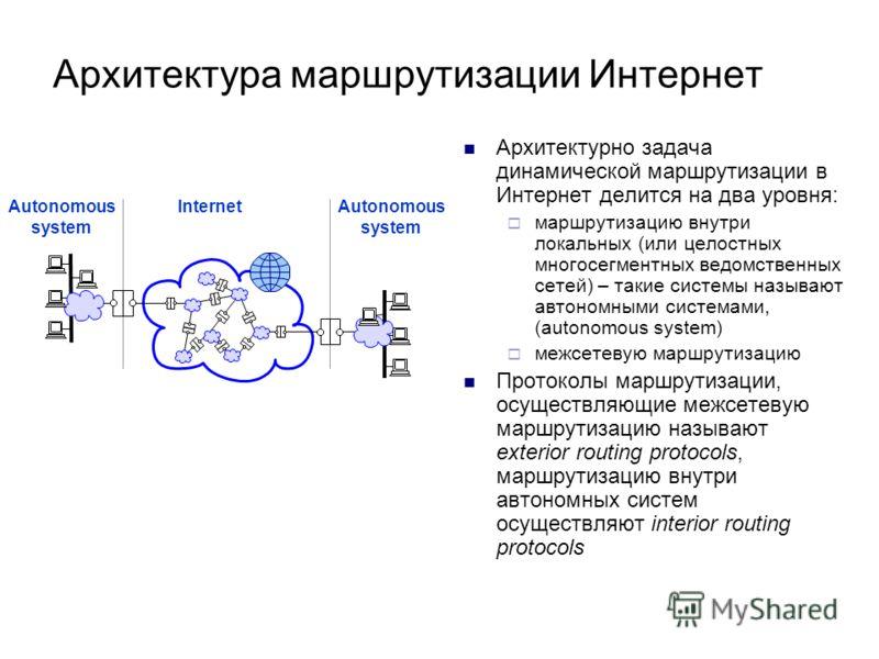 Архитектура маршрутизации Интернет Архитектурно задача динамической маршрутизации в Интернет делится на два уровня: маршрутизацию внутри локальных (или целостных многосегментных ведомственных сетей) – такие системы называют автономными системами, (au