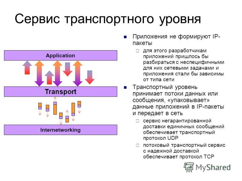 Сервис транспортного уровня Приложения не формируют IP- пакеты для этого разработчикам приложений пришлось бы разбираться с неспецифичными для них сетевыми задачами и приложения стали бы зависимы от типа сети Транспортный уровень принимает потоки дан