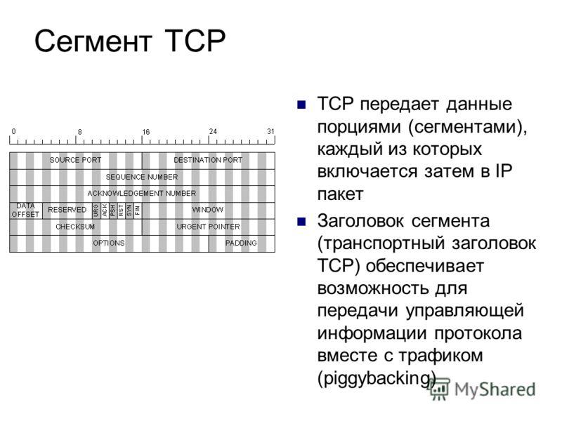 Сегмент TCP ТСР передает данные порциями (сегментами), каждый из которых включается затем в IP пакет Заголовок сегмента (транспортный заголовок ТСР) обеспечивает возможность для передачи управляющей информации протокола вместе с трафиком (piggybackin