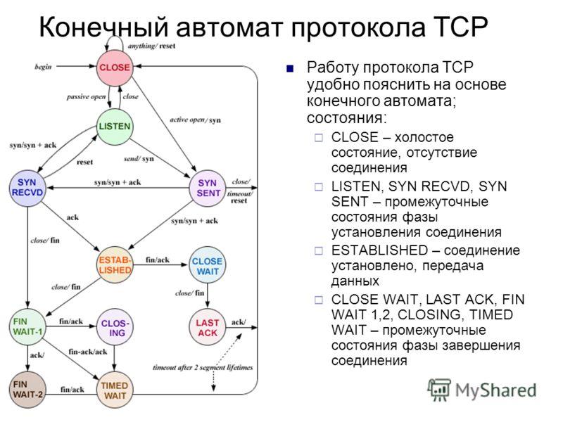 Конечный автомат протокола TCP Работу протокола TCP удобно пояснить на основе конечного автомата; состояния: CLOSE – холостое состояние, отсутствие соединения LISTEN, SYN RECVD, SYN SENT – промежуточные состояния фазы установления соединения ESTABLIS