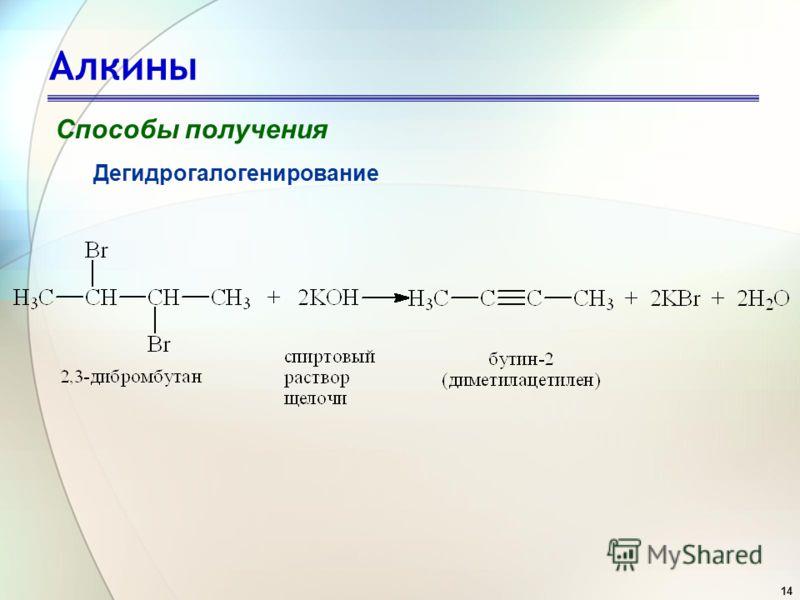 Третичные алифатические амины при комнатной температуре и низкой концентрации hno2 с ней не реагируют
