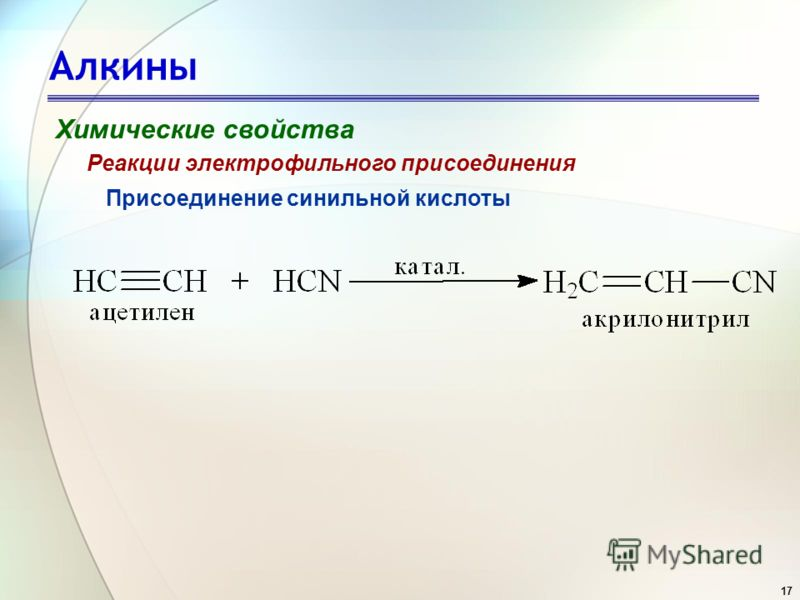 17 Алкины Химические свойства Присоединение синильной кислоты Реакции электрофильного присоединения