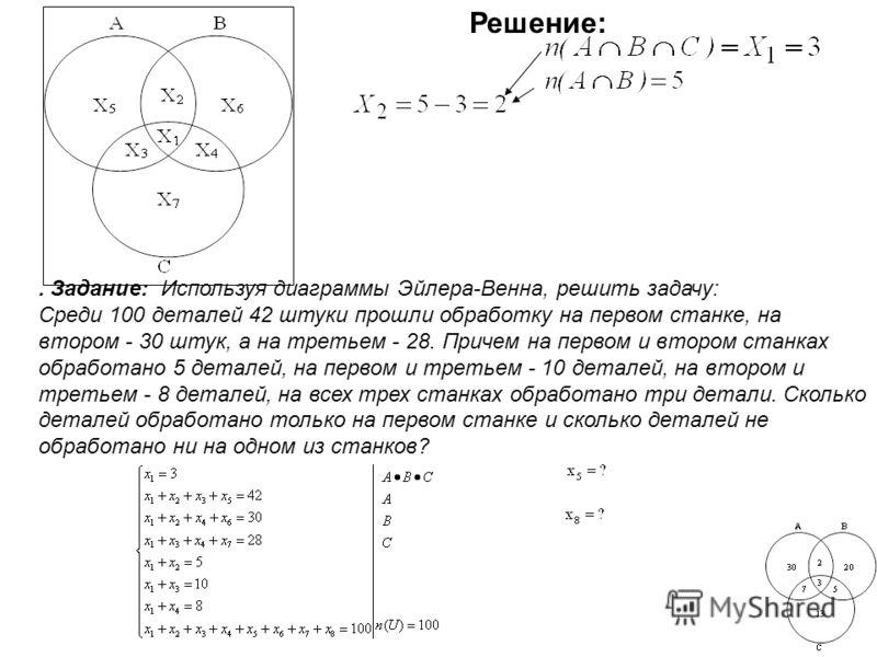 . Задание: Используя диаграммы Эйлера-Венна, решить задачу: Среди 100 деталей 42 штуки прошли обработку на первом станке, на втором - 30 штук, а на третьем - 28. Причем на первом и втором станках обработано 5 деталей, на первом и третьем - 10 деталей