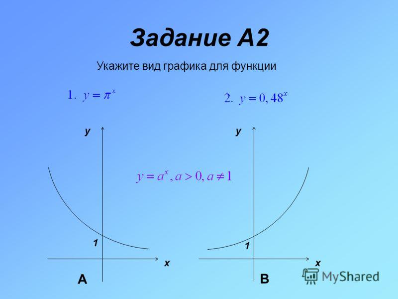 Задание A2 y x 1 y x 1 Укажите вид графика для функции А В