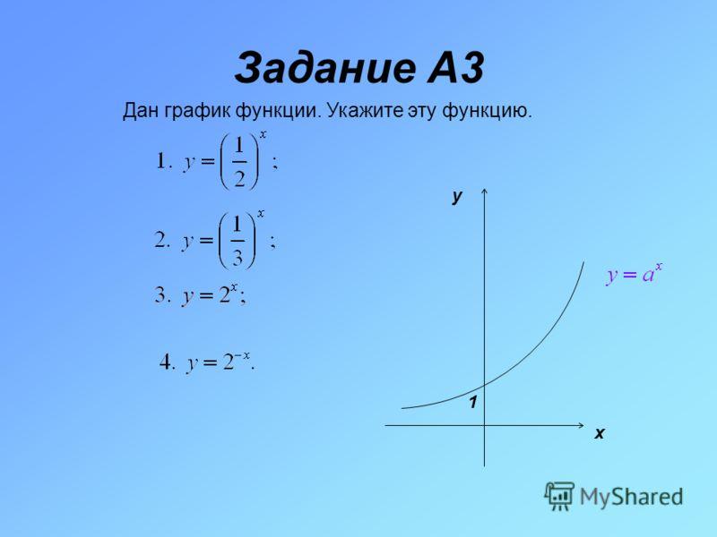 Задание A3 Дан график функции. Укажите эту функцию. y x 1