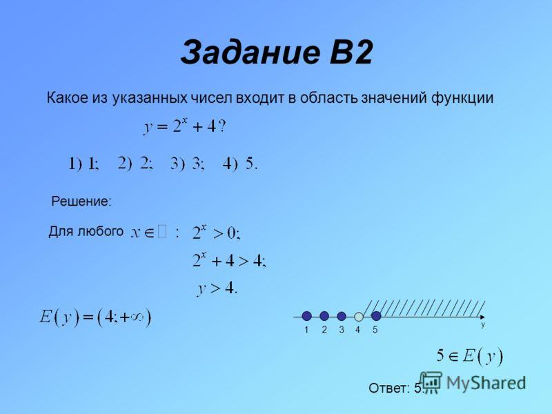Задание В2 Какое из указанных чисел входит в область значений функции Для любого Решение: Ответ: 5. y 45321