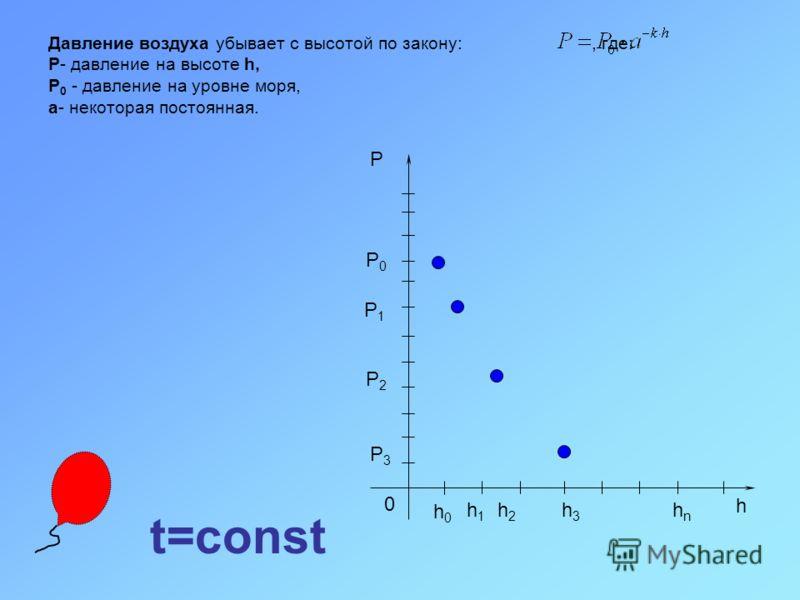 Давление воздуха убывает с высотой по закону:, где: P- давление на высоте h, P 0 - давление на уровне моря, а- некоторая постоянная. h 0 h0h0 h1h1 h2h2 h3h3 hnhn P P0P0 P1P1 P2P2 P3P3 t=const