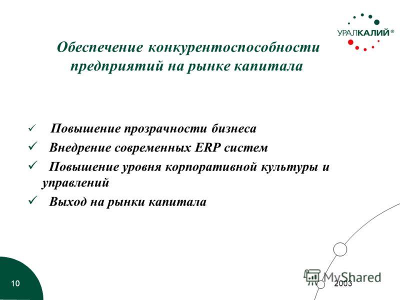 200310 Обеспечение конкурентоспособности предприятий на рынке капитала Повышение прозрачности бизнеса Внедрение современных ERP систем Повышение уровня корпоративной культуры и управлений Выход на рынки капитала