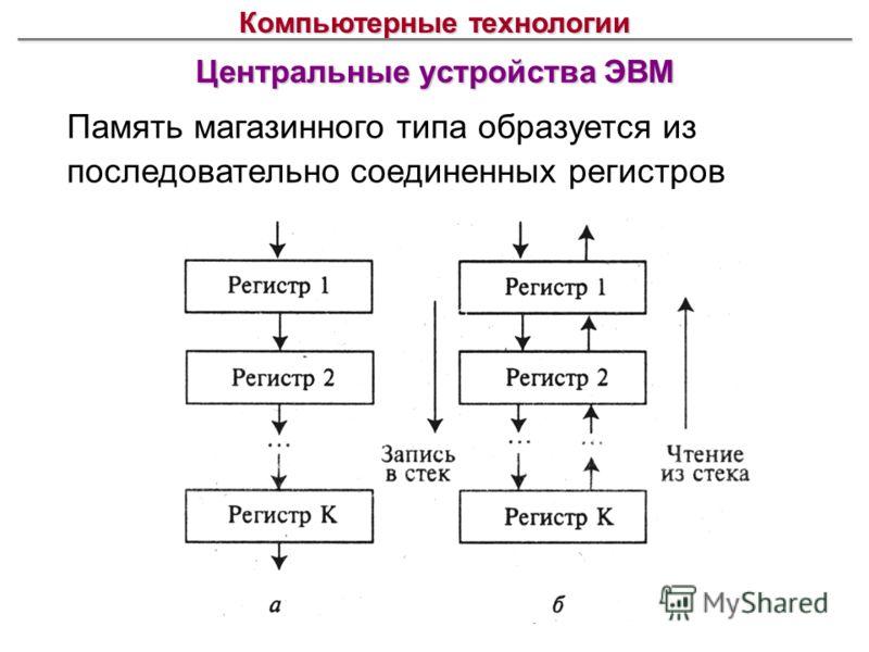 Компьютерные технологии Центральные устройства ЭВМ Память магазинного типа образуется из последовательно соединенных регистров