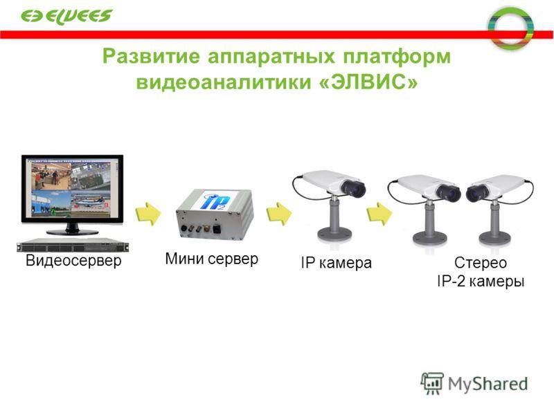 Развитие аппаратных платформ видеоаналитики «ЭЛВИС» Видеосервер Мини сервер IP камераСтерео IP-2 камеры