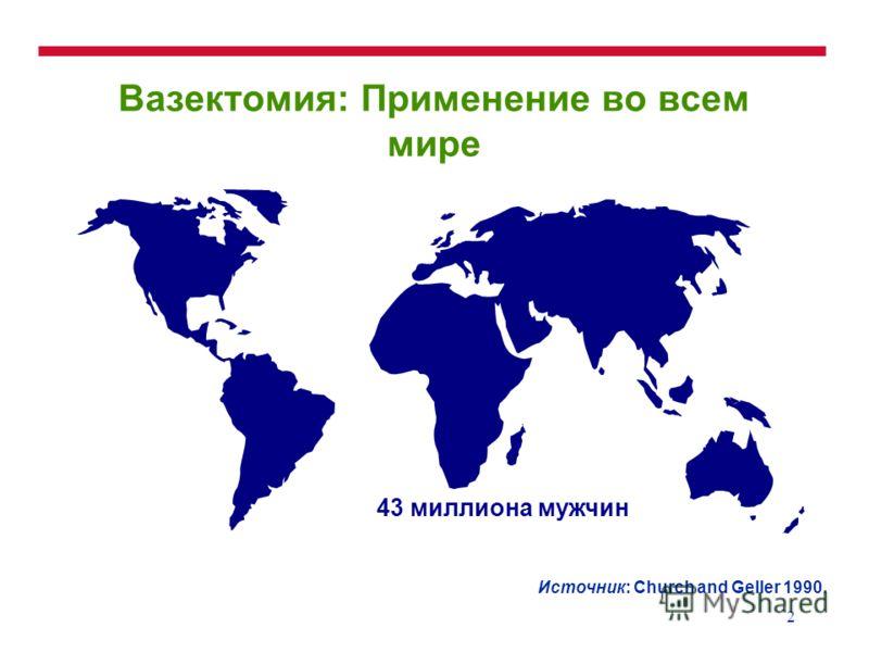 2 Вазектомия: Применение во всем мире Источник: Church and Geller 1990. 43 миллиона мужчин