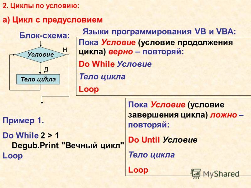 2. Циклы по условию: а) Цикл с предусловием Блок-схема: Тело цикла ДаДа Н Условие Языки программирования VB и VBA: Пока Условие (условие завершения цикла) ложно – повторяй: Do Until Условие Тело цикла Loop Пока Условие (условие продолжения цикла) вер