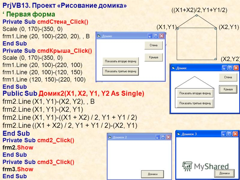 PrjVB13. Проект «Рисование домика» Первая форма Private Sub cmdСтена_Click() Scale (0, 170)-(350, 0) frm1.Line (20, 100)-(220, 20),, B End Sub Private Sub cmdКрыша_Click() Scale (0, 170)-(350, 0) frm1.Line (20, 100)-(220, 100) frm1.Line (20, 100)-(12