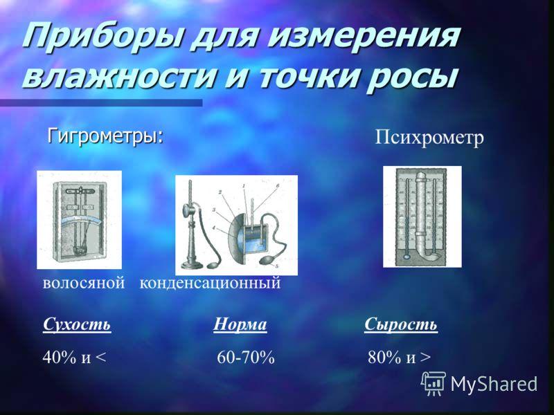 Приборы для измерения влажности и точки росы Гигрометры: волосянойконденсационный Психрометр Сухость Норма Сырость 40% и
