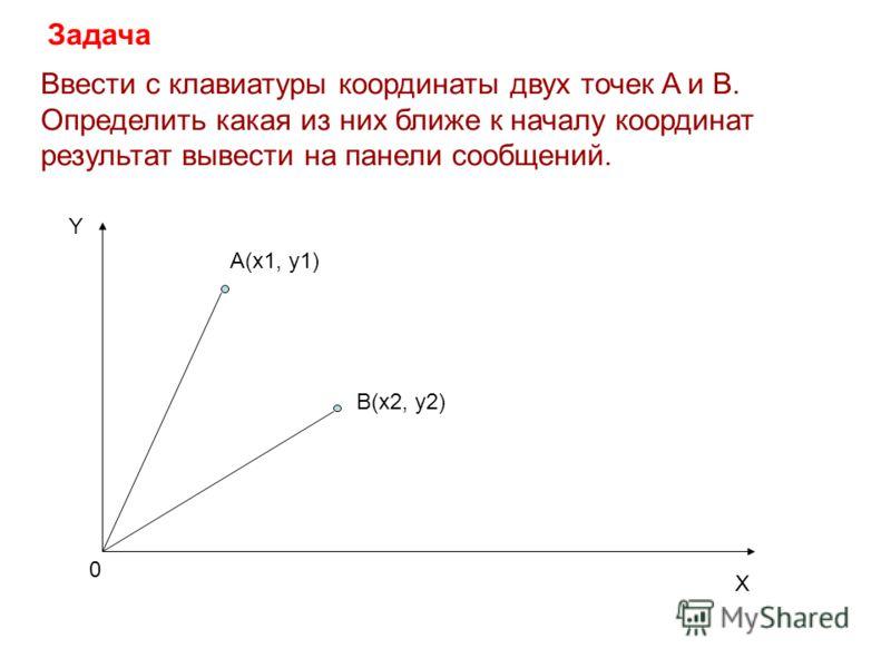 Задача Ввести с клавиатуры координаты двух точек A и B. Определить какая из них ближе к началу координат результат вывести на панели сообщений. A(x1, y1) B(x2, y2) 0 Y X