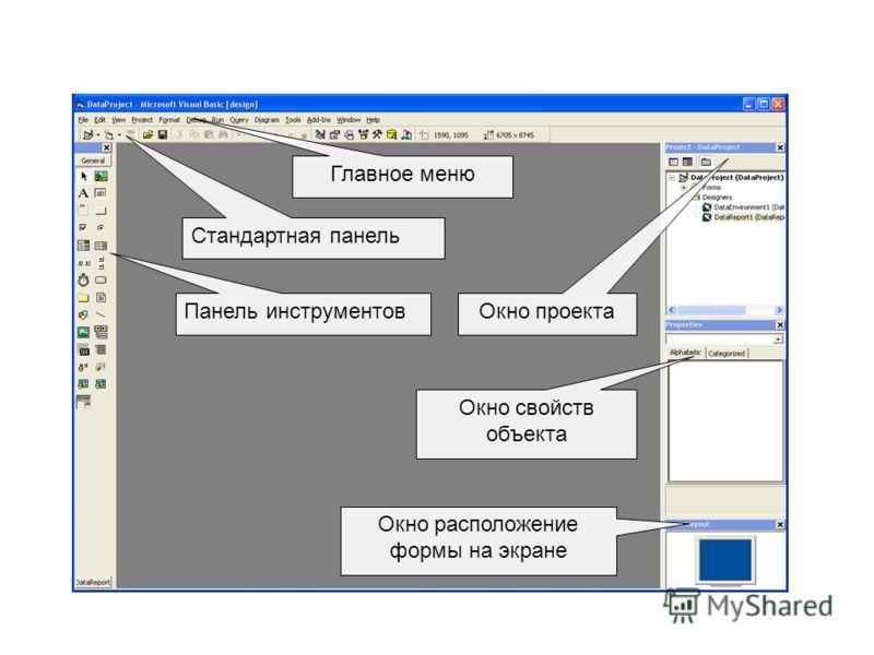 Главное меню Стандартная панель Панель инструментов Окно проекта Окно свойств объекта Окно расположение формы на экране