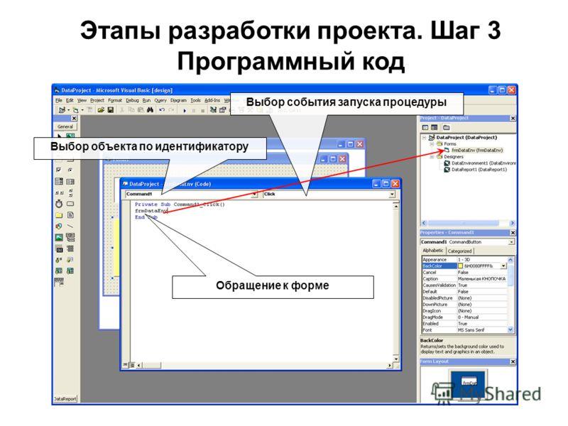 Этапы разработки проекта. Шаг 3 Программный код Выбор объекта по идентификатору Выбор события запуска процедуры Обращение к форме