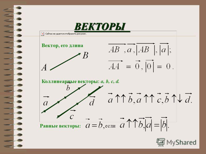 Понятие вектора в пространстве Сложение и вычитание векторов Умножение вектора на число Компланарные векторы
