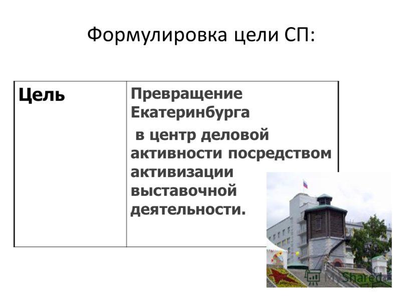 17 Формулировка цели СП: Цель Превращение Екатеринбурга в центр деловой активности посредством активизации выставочной деятельности.