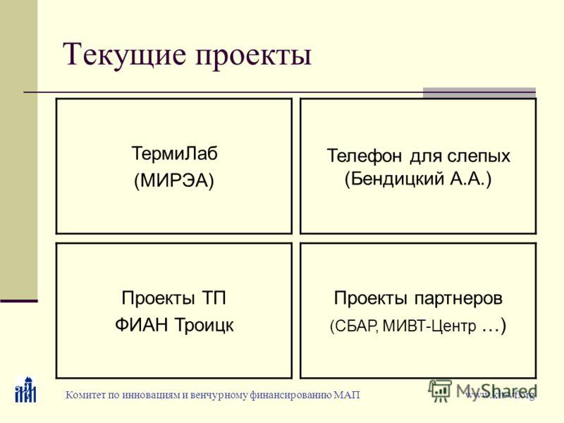 Текущие проекты ТермиЛаб (МИРЭА) Телефон для слепых (Бендицкий А.А.) Проекты ТП ФИАН Троицк Проекты партнеров (СБАР, МИВТ-Центр …) Комитет по инновациям и венчурному финансированию МАП www.kit-vf.org