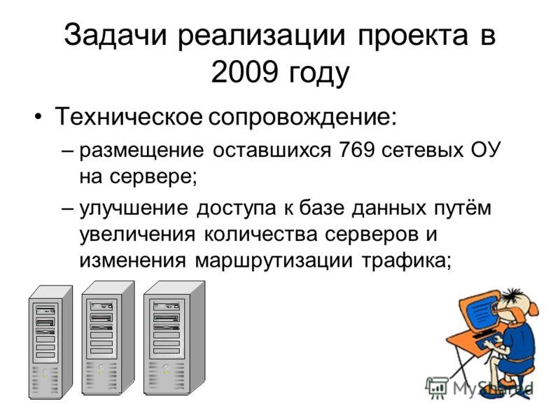 Задачи реализации проекта в 2009 году Техническое сопровождение: –размещение оставшихся 769 сетевых ОУ на сервере; –улучшение доступа к базе данных путём увеличения количества серверов и изменения маршрутизации трафика;