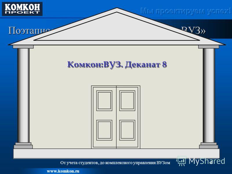 www.komkon.ru От учета студентов, до комплексного управления ВУЗом4 Поэтапное развитие системы «Комкон ВУЗ»