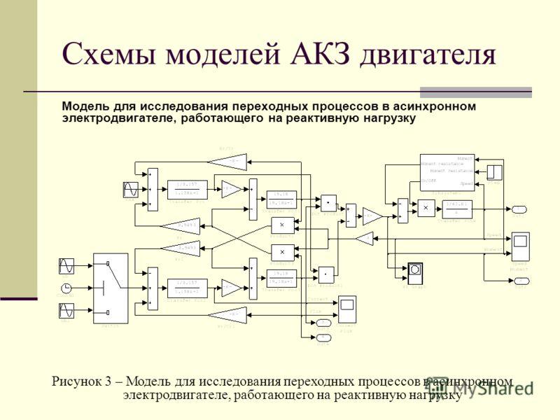 Схемы моделей АКЗ двигателя Модель для исследования переходных процессов в асинхронном электродвигателе, работающего на реактивную нагрузку Рисунок 3 – Модель для исследования переходных процессов в асинхронном электродвигателе, работающего на реакти