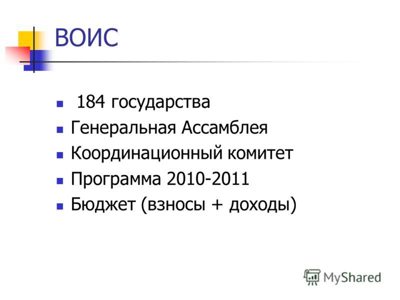 ВОИС 184 государства Генеральная Ассамблея Координационный комитет Программа 2010-2011 Бюджет (взносы + доходы)