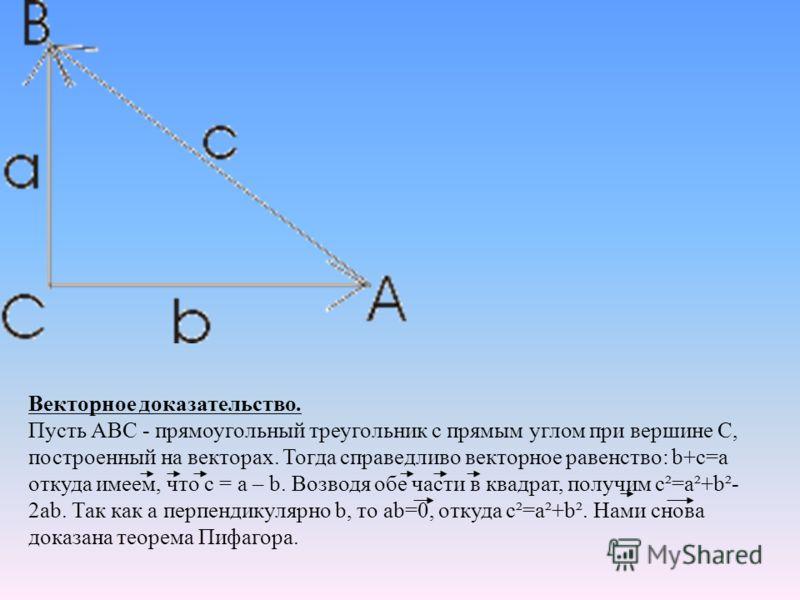 Векторное доказательство. Пусть АВС - прямоугольный треугольник с прямым углом при вершине С, построенный на векторах. Тогда справедливо векторное равенство: b+c=a откуда имеем, что c = a – b. Возводя обе части в квадрат, получим c²=a²+b²- 2ab. Так к