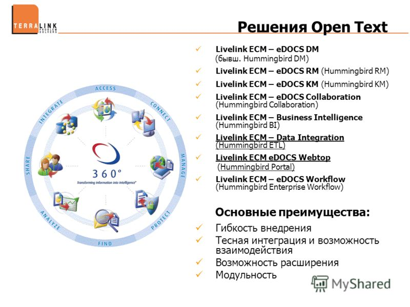 Решения Open Text Livelink ECM – eDOCS DM (бывш. Hummingbird DM) Livelink ECM – eDOCS RM (Hummingbird RM) Livelink ECM – eDOCS KM (Hummingbird KM) Livelink ECM – eDOCS Collaboration (Hummingbird Collaboration) Livelink ECM – Business Intelligence (Hu
