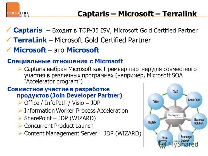 Captaris – Microsoft – Terralink Captaris – Входит в TOP-35 ISV, Microsoft Gold Certified Partner TerraLink – Microsoft Gold Certified Partner Microsoft – это Microsoft Специальные отношения с Microsoft Captaris выбран Microsoft как Премьер-партнер д