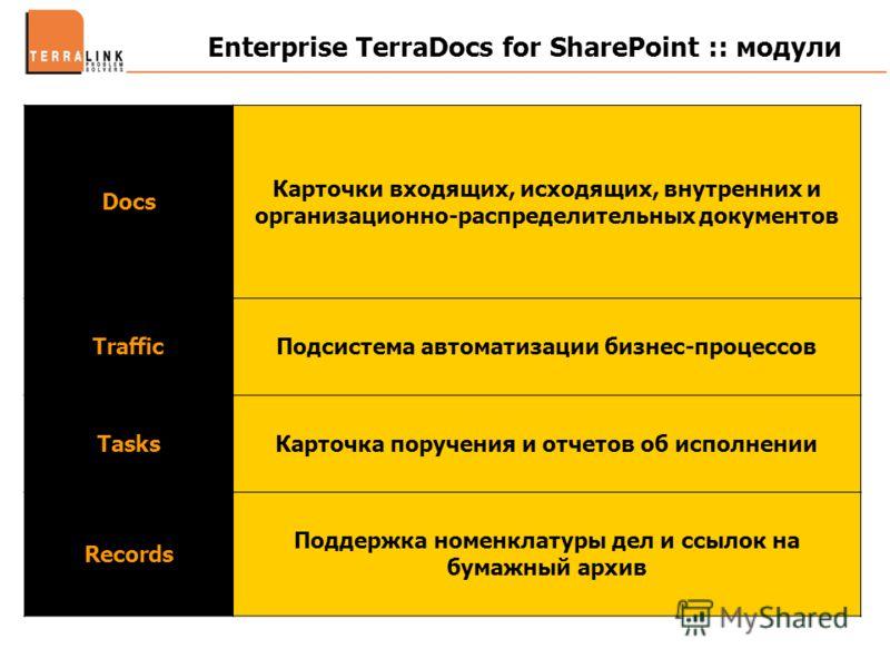 Enterprise TerraDocs for SharePoint :: модули Docs Карточки входящих, исходящих, внутренних и организационно-распределительных документов TrafficПодсистема автоматизации бизнес-процессов TasksКарточка поручения и отчетов об исполнении Records Поддерж