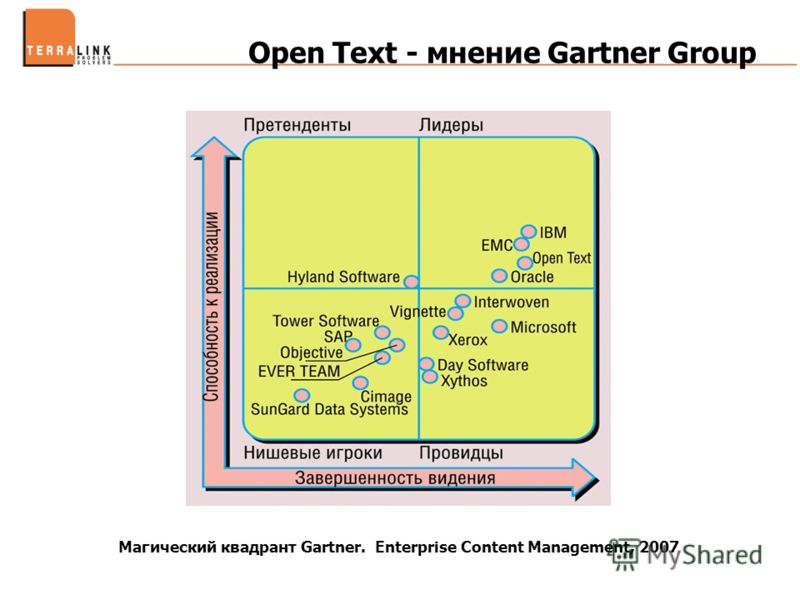 Open Text - мнение Gartner Group Магический квадрант Gartner. Enterprise Content Management, 2007