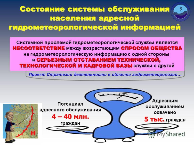 Состояние системы обслуживания населения адресной гидрометеорологической информацией Проект Стратегии деятельности в области гидрометеорологии… Системной проблемой гидрометеорологической службы является НЕСООТВЕТСТВИЕСПРОСОМ ОБЩЕСТВА НЕСООТВЕТСТВИЕ м