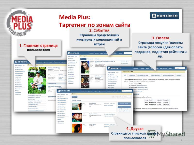 8 Media Plus: Таргетинг по зонам сайта 1. Главная страница пользователя 1. Главная страница пользователя 3. Оплата Страница покупки валюты сайта(голосов ) для оплаты подарков, поднятия рейтинга и пр. 3. Оплата Страница покупки валюты сайта(голосов )