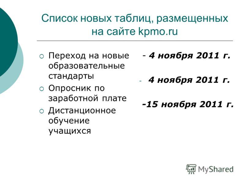 Список новых таблиц, размещенных на сайте kpmo.ru Переход на новые образовательные стандарты Опросник по заработной плате Дистанционное обучение учащихся - 4 ноября 2011 г. -15 ноября 2011 г.