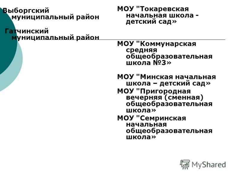 Выборгский муниципальный район Гатчинский муниципальный район МОУ