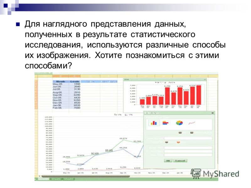 Для наглядного представления данных, полученных в результате статистического исследования, используются различные способы их изображения. Хотите познакомиться с этими способами?