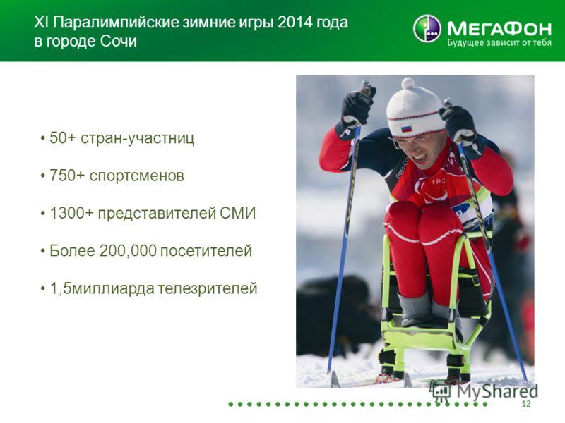 XI Паралимпийские зимние игры 2014 года в городе Сочи 12 50+ стран-участниц 750+ спортсменов 1300+ представителей СМИ Более 200,000 посетителей 1,5миллиарда телезрителей