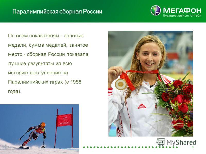 Паралимпийская сборная России 6 По всем показателям - золотые медали, сумма медалей, занятое место - сборная России показала лучшие результаты за всю историю выступления на Паралимпийских играх (с 1988 года).