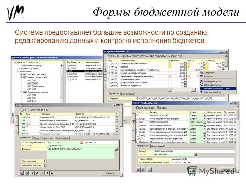 Формы бюджетной модели Система предоставляет большие возможности по созданию, редактированию данных и контролю исполнения бюджетов.