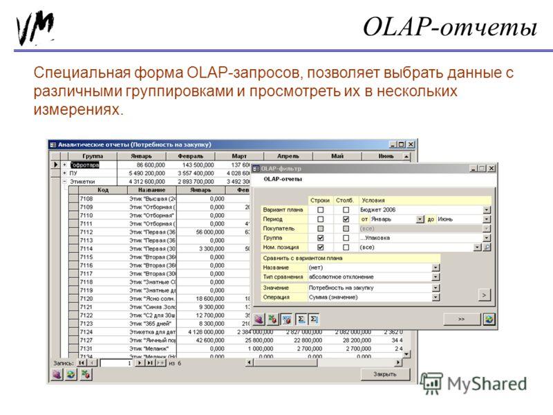 OLAP-отчеты Специальная форма OLAP-запросов, позволяет выбрать данные с различными группировками и просмотреть их в нескольких измерениях.