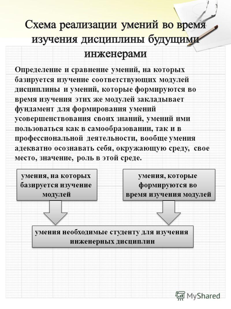 Определение и сравнение умений, на которых базируется изучение соответствующих модулей дисциплины и умений, которые формируются во время изучения этих же модулей закладывает фундамент для формирования умений усовершенствования своих знаний, умений им