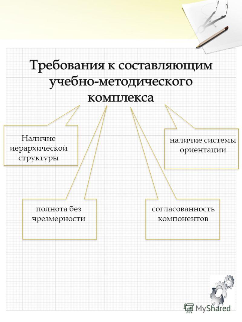 Наличие иерархической структуры наличие системы ориентации полнота без чрезмерности согласованность компонентов