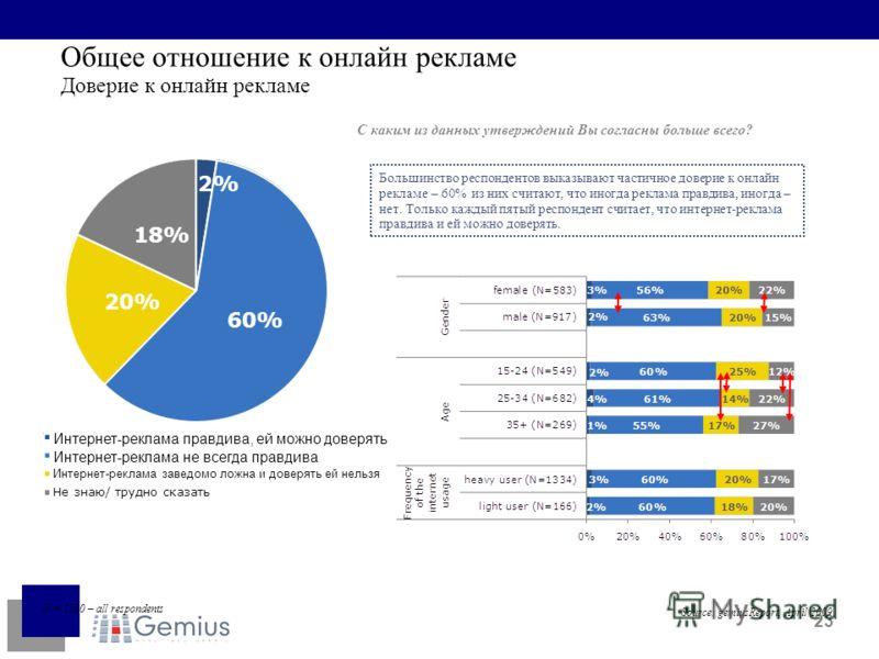 23 Общее отношение к онлайн рекламе Доверие к онлайн рекламе С каким из данных утверждений Вы согласны больше всего? Большинство респондентов выказывают частичное доверие к онлайн рекламе – 60% из них считают, что иногда реклама правдива, иногда – не